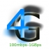 4G Review